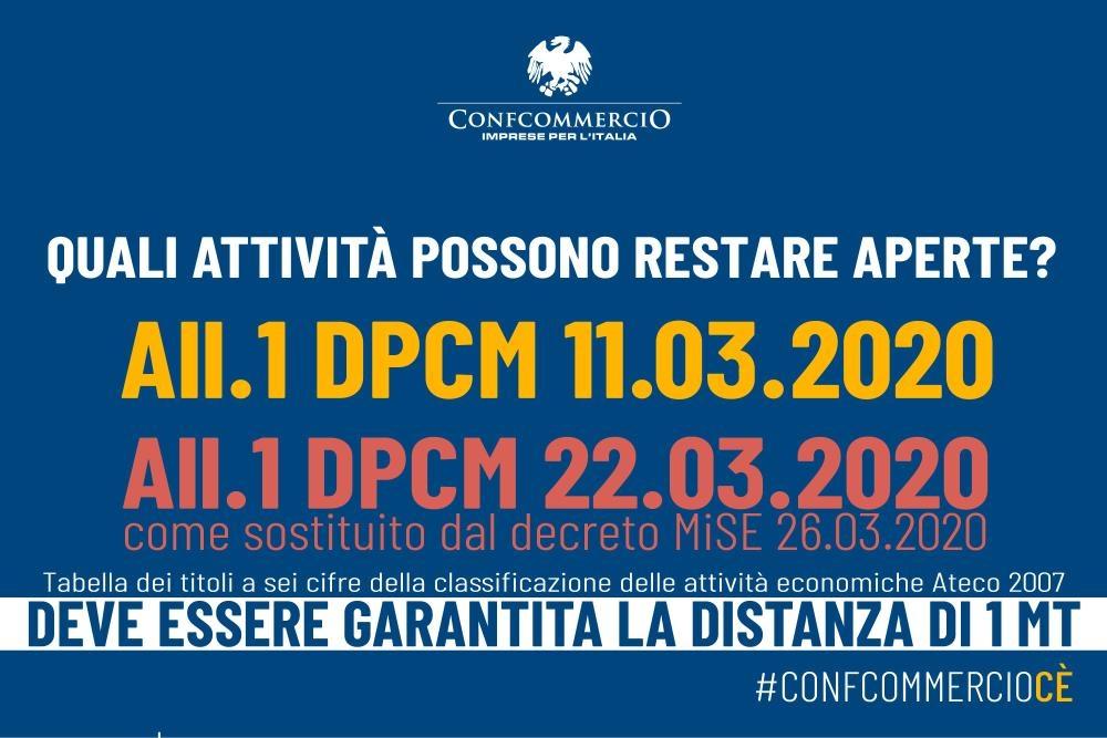 DPCM 22/03/2020 Attività non sospese. Sostituzione elenco codici ATECO